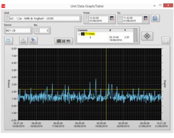 5c90de61935896.05925148_dlgview-graph-2